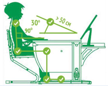 как правильно сидеть ребенку за компьютером