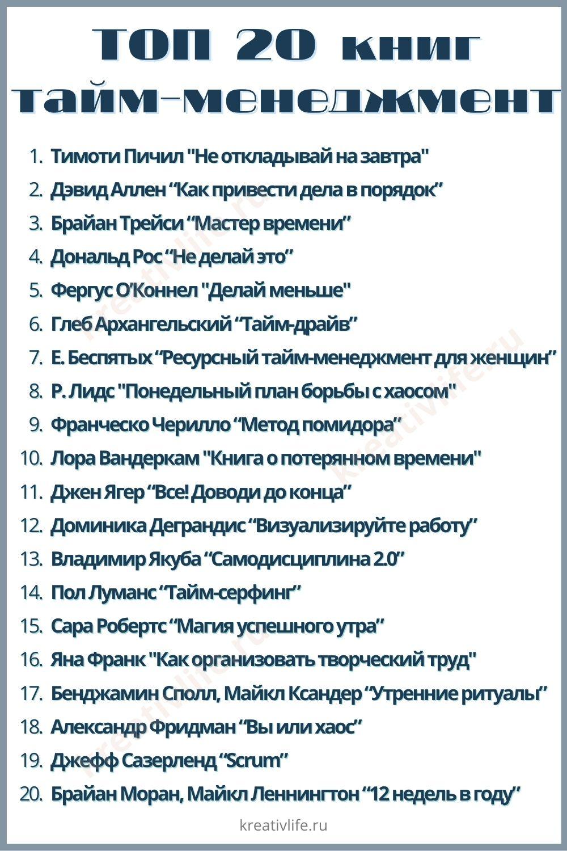 Чек-лист ТОП 20 книг тайм-менеджмент