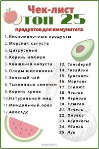 ТОП 25 продуктов для повышения иммунитета
