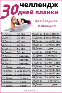 Челлендж 30 дней планки для девушек и женщин