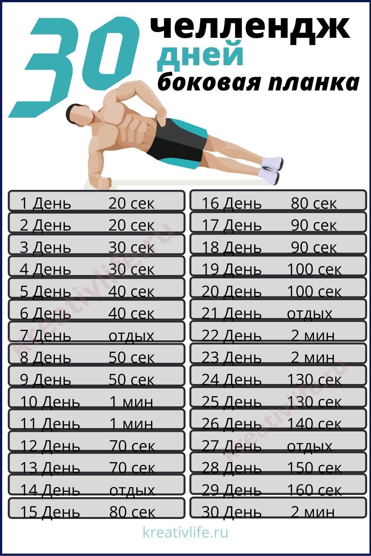еллендж 30 дней боковой планки для мужчин и женщин