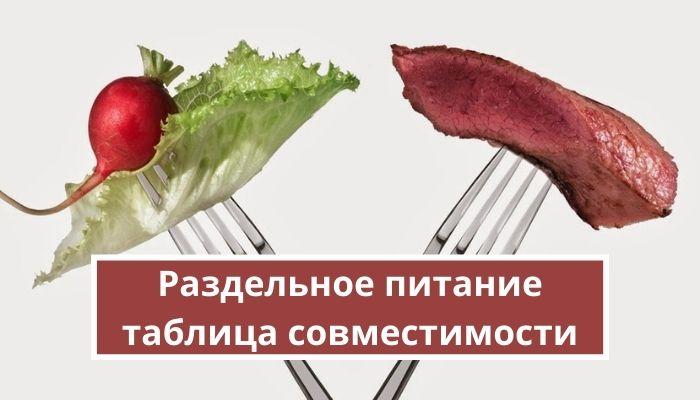 Раздельное питание. Совместимость продуктов