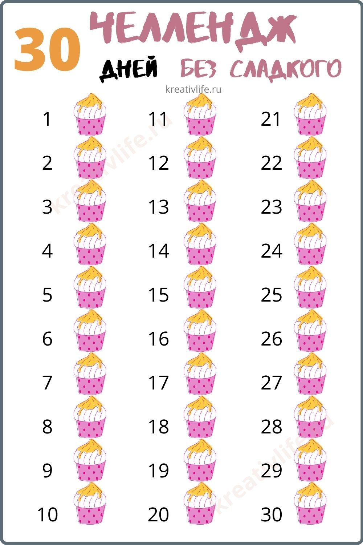 Челлендж 30 дней без сладкого